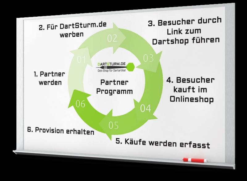 Zum Affiliate Programm von DartSturm.de bei Adcell
